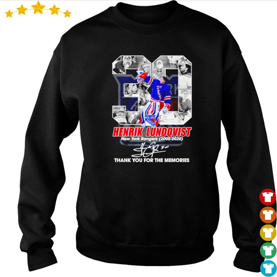 Henrik Lundqvist New York Rangers 2005 2020 thank you for the memories s sweater